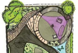 Gartenprojekt planen